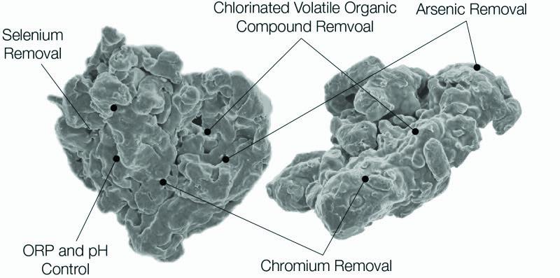 Zero valent iron (zvi) media up close