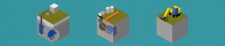 Cleanit – 土壌汚染を効果的に除去
